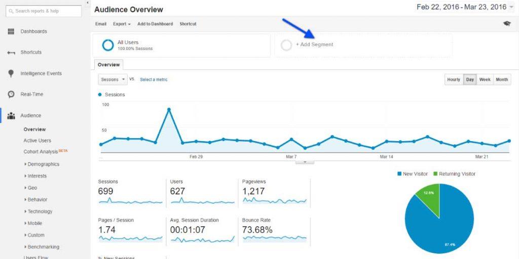 Captura de Google Analytics Metrícas de interacción